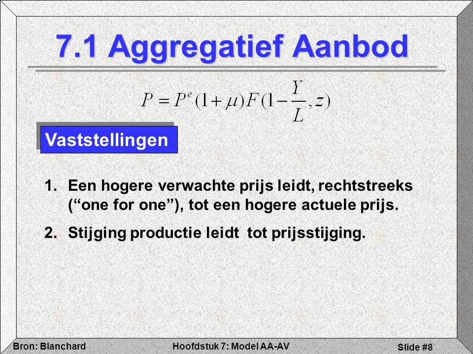 Hoofdstuk 7: Model AA-AVBron: Blanchard Slide #8 7.1 Aggregatief Aanbod Vaststellingen 1.Een hogere verwachte prijs leidt, rechtstreeks ( one for one ), tot een hogere actuele prijs.