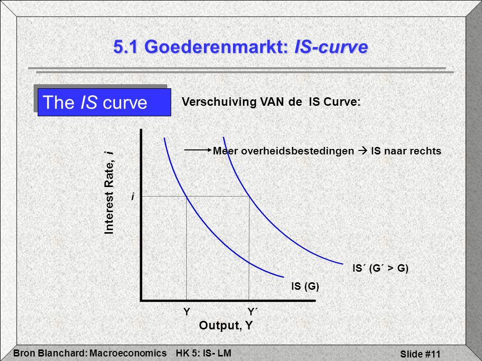 HK 5: IS- LMBron Blanchard: Macroeconomics Slide #11 IS (G) Y i The IS curve 5.1 Goederenmarkt: IS-curve Output, Y Interest Rate, i Y´ IS´ (G´ > G) Verschuiving VAN de IS Curve: Meer overheidsbestedingen  IS naar rechts