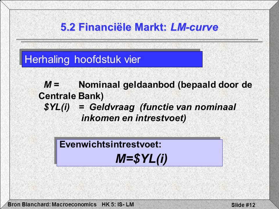 HK 5: IS- LMBron Blanchard: Macroeconomics Slide #12 Herhaling hoofdstuk vier 5.2 Financiële Markt: LM-curve Evenwichtsintrestvoet: M=$YL(i) Evenwicht