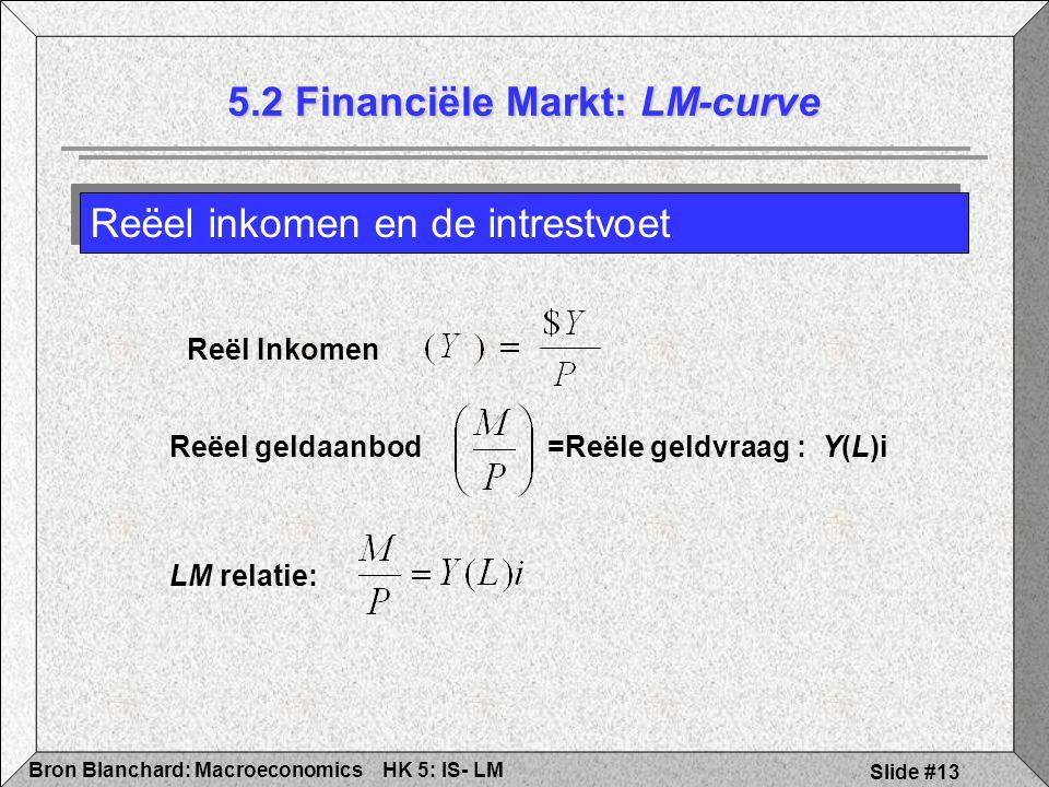 HK 5: IS- LMBron Blanchard: Macroeconomics Slide #13 Reëel inkomen en de intrestvoet 5.2 Financiële Markt: LM-curve Reël Inkomen Reëel geldaanbod =Reële geldvraag : Y(L)i LM relatie: