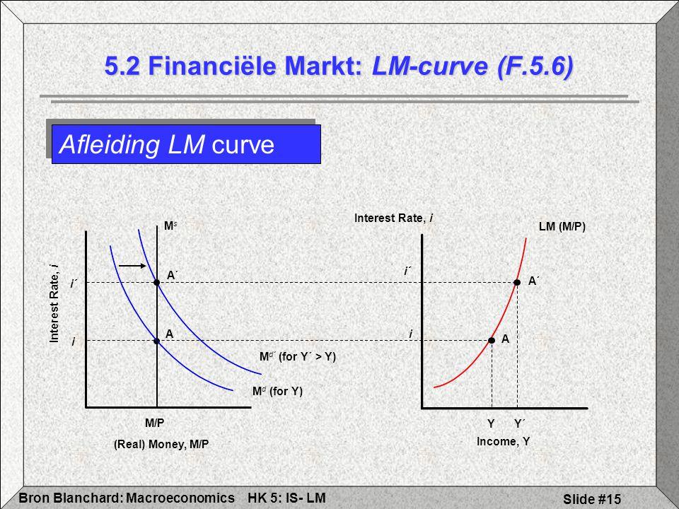 HK 5: IS- LMBron Blanchard: Macroeconomics Slide #15 A´ M d´ (for Y´ > Y) LM (M/P) A A Y i i M d (for Y) M/P MsMs i´ A´ Y´ i´ Afleiding LM curve 5.2 Financiële Markt: LM-curve (F.5.6) Interest Rate, i (Real) Money, M/P Interest Rate, i Income, Y