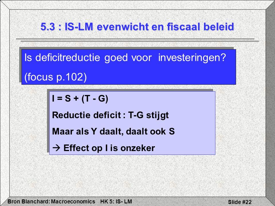 HK 5: IS- LMBron Blanchard: Macroeconomics Slide #22 5.3 : IS-LM evenwicht en fiscaal beleid I = S + (T - G) Reductie deficit : T-G stijgt Maar als Y daalt, daalt ook S  Effect op I is onzeker I = S + (T - G) Reductie deficit : T-G stijgt Maar als Y daalt, daalt ook S  Effect op I is onzeker Is deficitreductie goed voor investeringen.