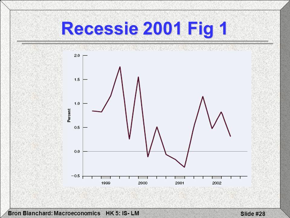 HK 5: IS- LMBron Blanchard: Macroeconomics Slide #28 Recessie 2001 Fig 1