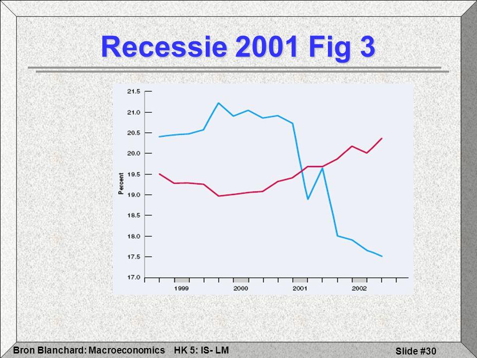 HK 5: IS- LMBron Blanchard: Macroeconomics Slide #30 Recessie 2001 Fig 3