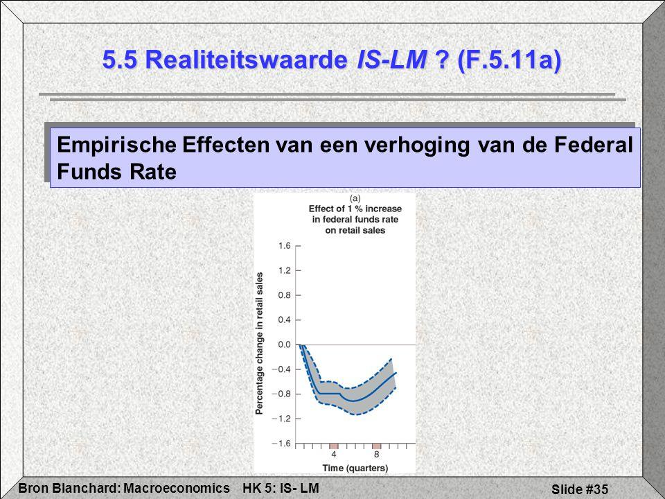 HK 5: IS- LMBron Blanchard: Macroeconomics Slide #35 5.5 Realiteitswaarde IS-LM ? (F.5.11a) Empirische Effecten van een verhoging van de Federal Funds