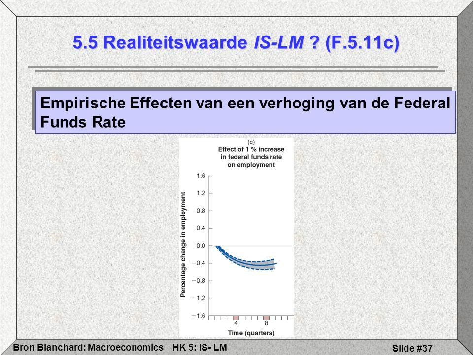 HK 5: IS- LMBron Blanchard: Macroeconomics Slide #37 5.5 Realiteitswaarde IS-LM .