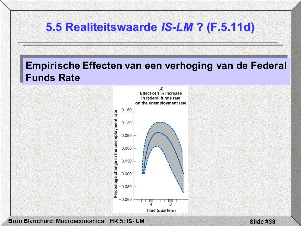HK 5: IS- LMBron Blanchard: Macroeconomics Slide #38 5.5 Realiteitswaarde IS-LM .