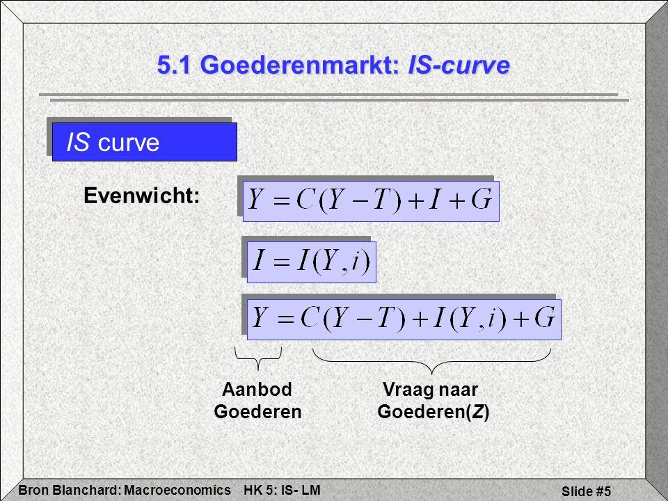 HK 5: IS- LMBron Blanchard: Macroeconomics Slide #5 IS curve 5.1 Goederenmarkt: IS-curve Evenwicht: Aanbod Goederen Vraag naar Goederen(Z)