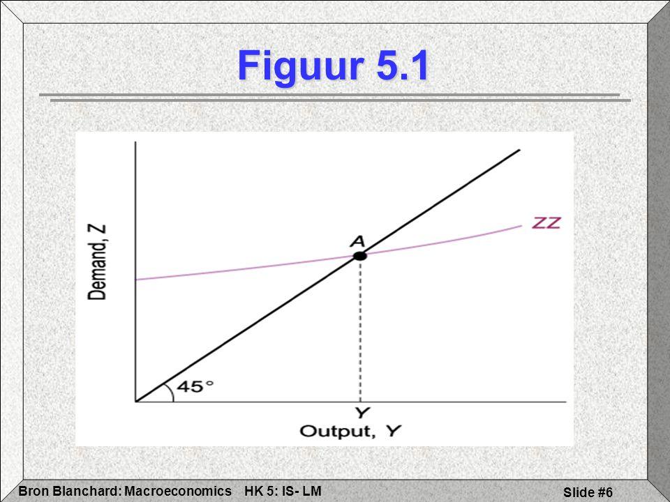 HK 5: IS- LMBron Blanchard: Macroeconomics Slide #7 goederenmarkt 5.1 Goederenmarkt: IS-curve (F.5.2) Demand, Z Output, Y A' A Y Y´ ZZ (i) ZZ´ (i´ > i) ZZ: Vraag, functie van Y gegeven i evenwicht bij Y ZZ´: Vraag bij hogere i evenwicht daalt tot Y´