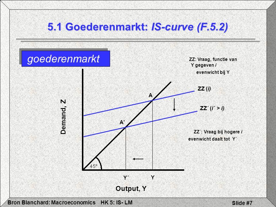 HK 5: IS- LMBron Blanchard: Macroeconomics Slide #7 goederenmarkt 5.1 Goederenmarkt: IS-curve (F.5.2) Demand, Z Output, Y A' A Y Y´ ZZ (i) ZZ´ (i´ > i