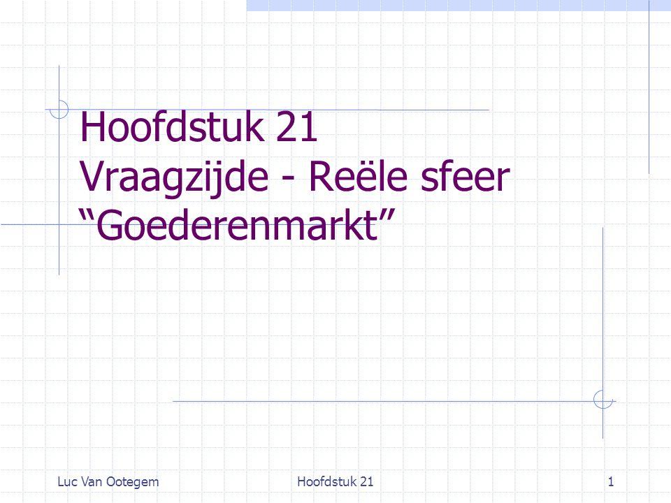 Luc Van OotegemHoofdstuk 211 Hoofdstuk 21 Vraagzijde - Reële sfeer Goederenmarkt