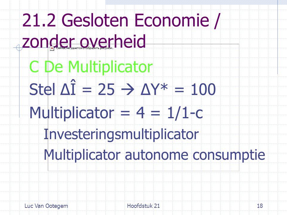 Luc Van OotegemHoofdstuk 2118 21.2 Gesloten Economie / zonder overheid C De Multiplicator Stel ∆Î = 25  ∆Y* = 100 Multiplicator = 4 = 1/1-c Investeringsmultiplicator Multiplicator autonome consumptie