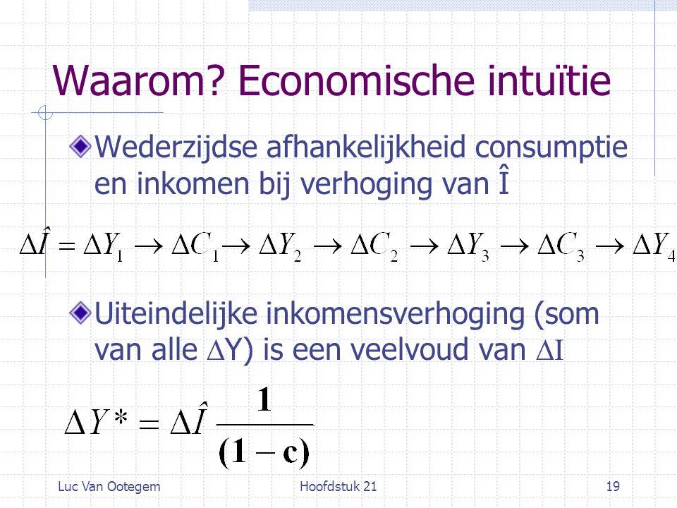 Luc Van OotegemHoofdstuk 2119 Waarom.