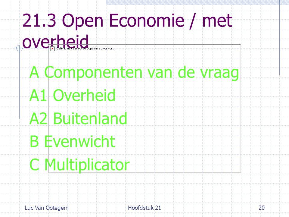 Luc Van OotegemHoofdstuk 2120 21.3 Open Economie / met overheid A Componenten van de vraag A1 Overheid A2 Buitenland B Evenwicht C Multiplicator
