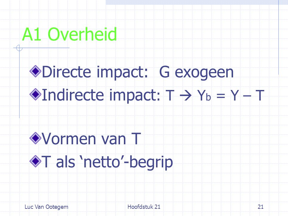 Luc Van OotegemHoofdstuk 2121 A1 Overheid Directe impact: G exogeen Indirecte impact : T  Y b = Y – T Vormen van T T als 'netto'-begrip