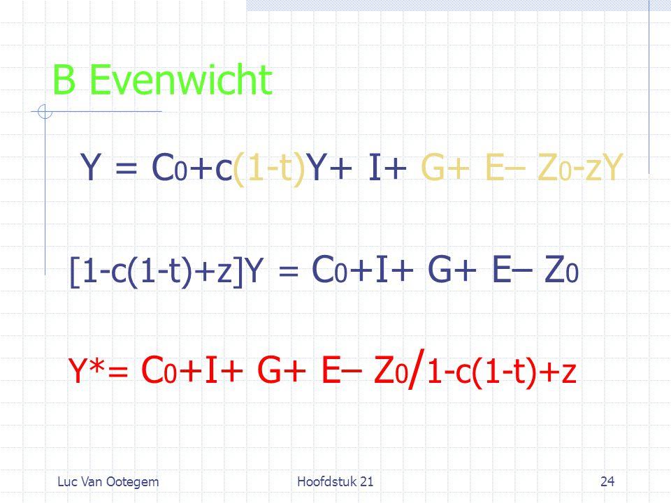 Luc Van OotegemHoofdstuk 2124 B Evenwicht Y = C 0 +c(1-t)Y+ I+ G+ E– Z 0 -zY [1-c(1-t)+z]Y = C 0 +I+ G+ E– Z 0 Y*= C 0 +I+ G+ E– Z 0 / 1-c(1-t)+z