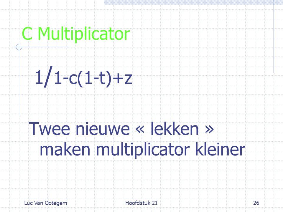 Luc Van OotegemHoofdstuk 2126 C Multiplicator 1 / 1-c(1-t)+z Twee nieuwe « lekken » maken multiplicator kleiner