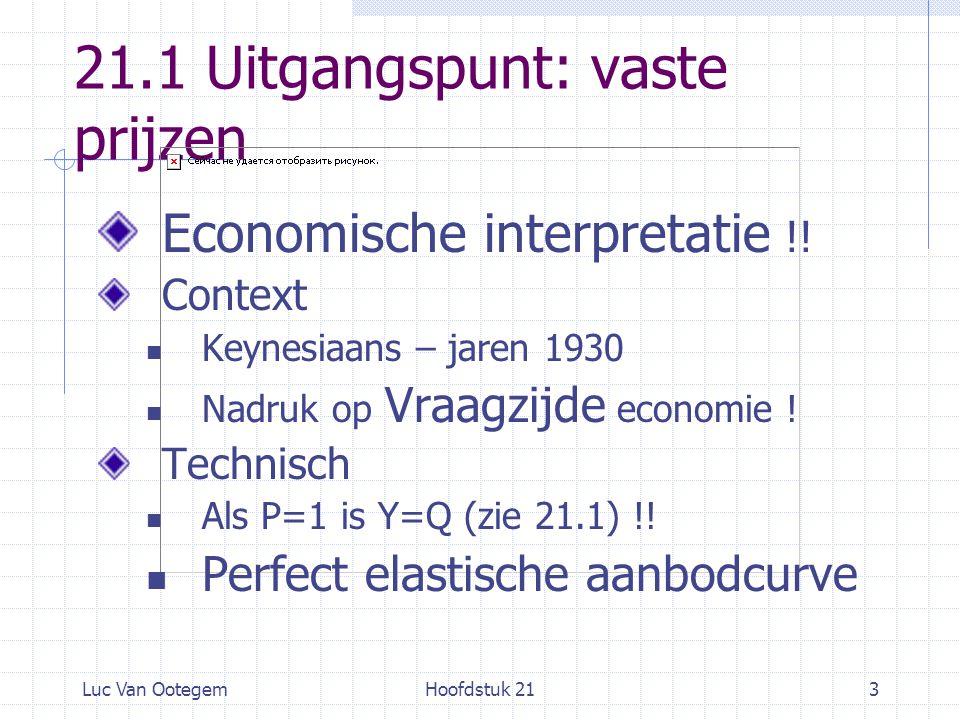 Luc Van OotegemHoofdstuk 2114 B Evenwichtsproductie algebraïsch Structurele vorm model AA = AV AA = Y AV = C + I C = C 0 + c Y b Y = Y b I exogeen