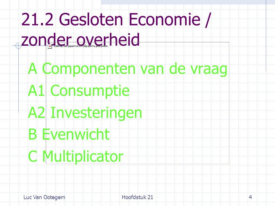 Luc Van OotegemHoofdstuk 214 21.2 Gesloten Economie / zonder overheid A Componenten van de vraag A1 Consumptie A2 Investeringen B Evenwicht C Multiplicator