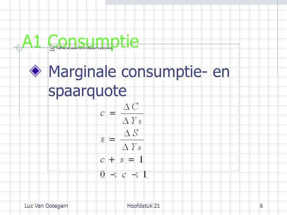 Luc Van OotegemHoofdstuk 217 A1 Consumptie Lineaire Consumptiefunctie C = C 0 + c Y b Ook lineaire spaarfunctie S = Y b – C  S =-C 0 + s Y b