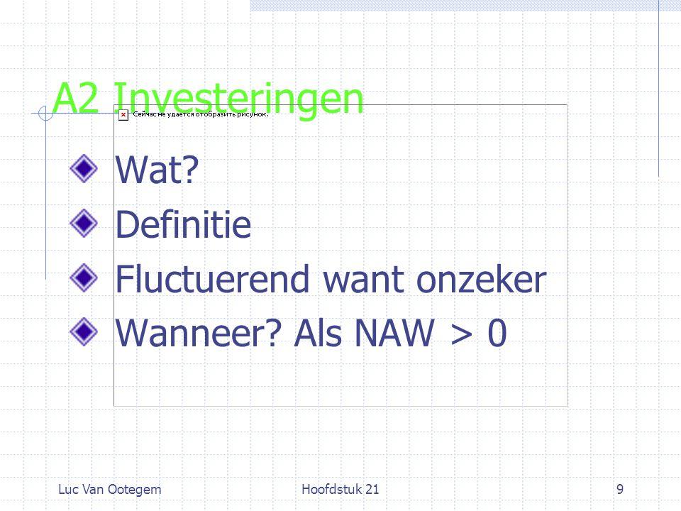Luc Van OotegemHoofdstuk 2110 A2 Investeringen NAW > 0 ?.