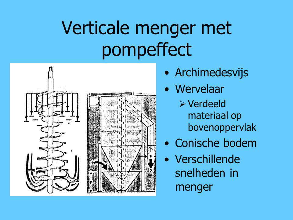 Verticale menger met pompeffect Archimedesvijs Wervelaar  Verdeeld materiaal op bovenoppervlak Conische bodem Verschillende snelheden in menger