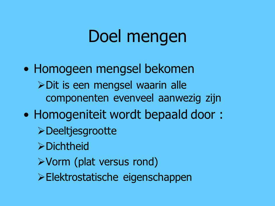 Doel mengen Homogeen mengsel bekomen  Dit is een mengsel waarin alle componenten evenveel aanwezig zijn Homogeniteit wordt bepaald door :  Deeltjesg