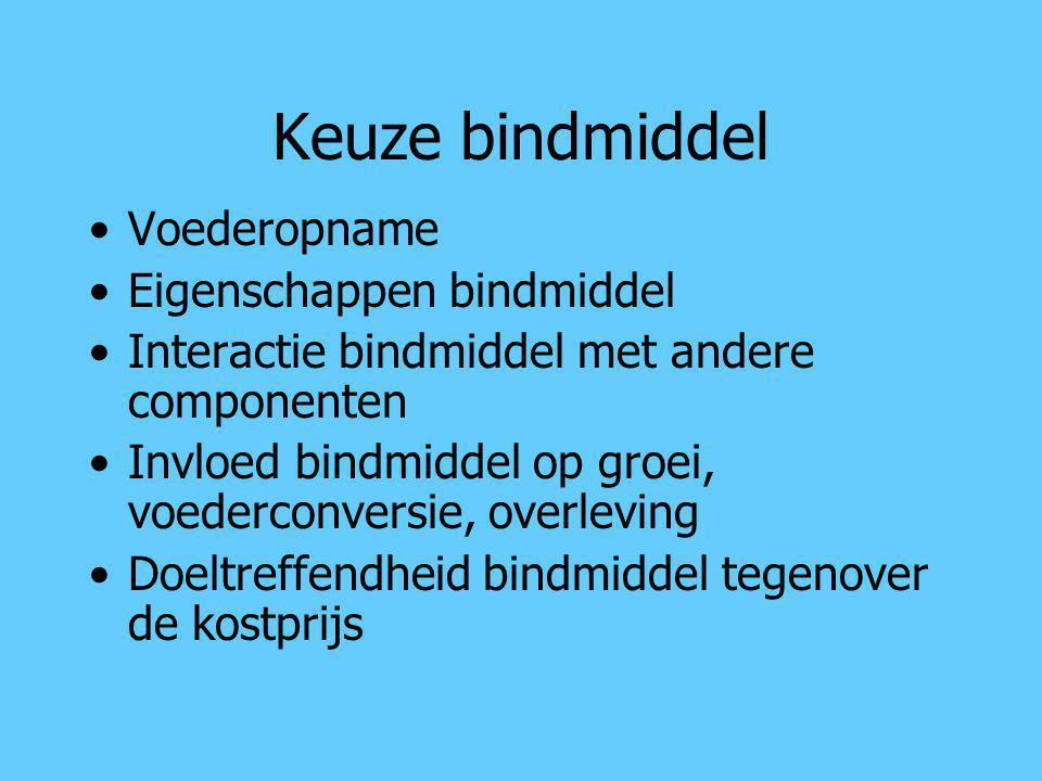 Keuze bindmiddel Voederopname Eigenschappen bindmiddel Interactie bindmiddel met andere componenten Invloed bindmiddel op groei, voederconversie, over