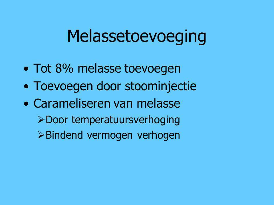 Melassetoevoeging Tot 8% melasse toevoegen Toevoegen door stoominjectie Carameliseren van melasse  Door temperatuursverhoging  Bindend vermogen verh