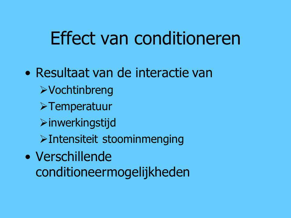 Effect van conditioneren Resultaat van de interactie van  Vochtinbreng  Temperatuur  inwerkingstijd  Intensiteit stoominmenging Verschillende cond