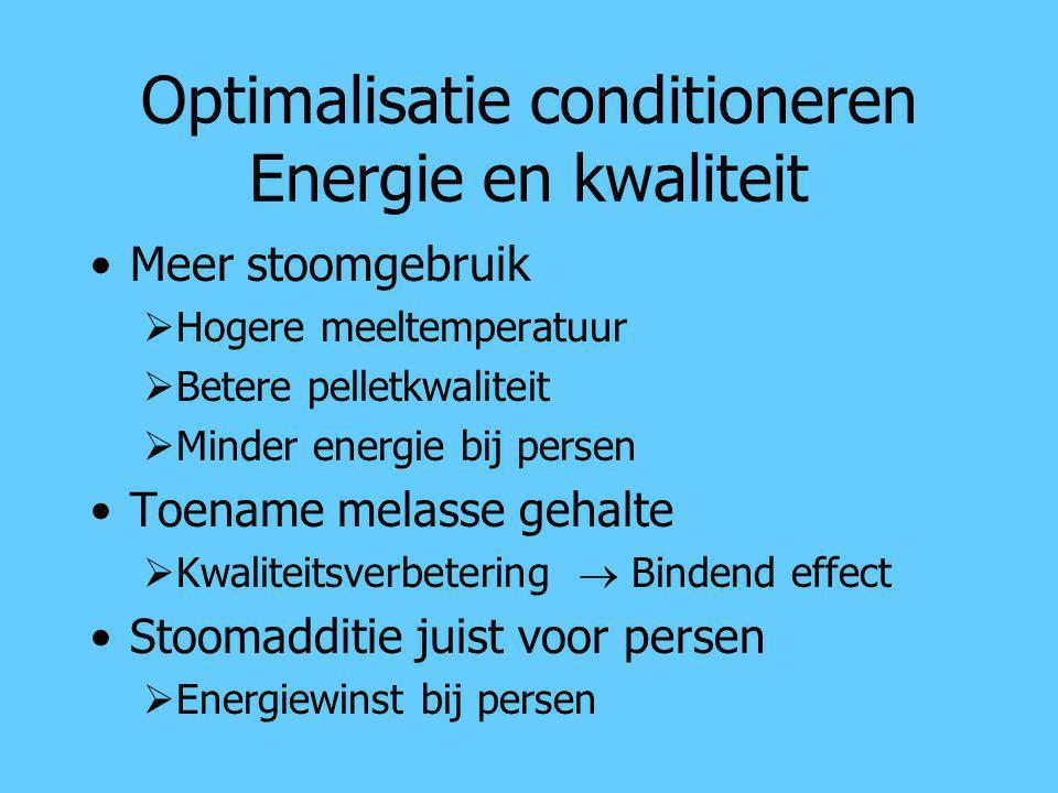 Optimalisatie conditioneren Energie en kwaliteit Meer stoomgebruik  Hogere meeltemperatuur  Betere pelletkwaliteit  Minder energie bij persen Toena