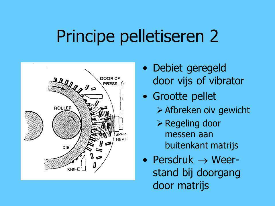 Principe pelletiseren 2 Debiet geregeld door vijs of vibrator Grootte pellet  Afbreken oiv gewicht  Regeling door messen aan buitenkant matrijs Pers