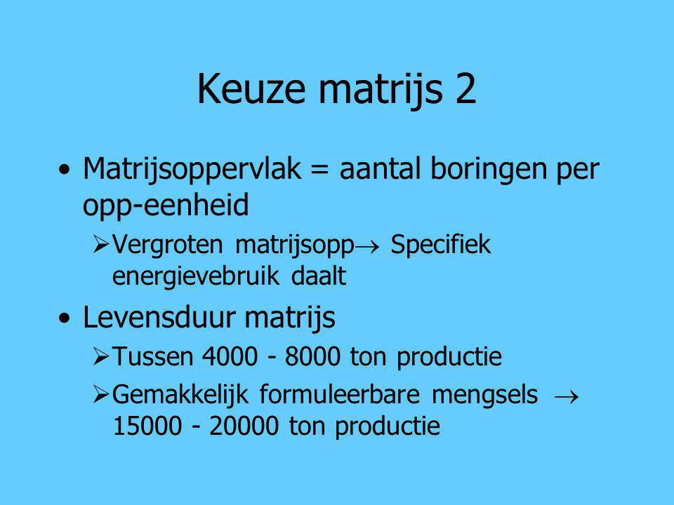 Keuze matrijs 2 Matrijsoppervlak = aantal boringen per opp-eenheid  Vergroten matrijsopp  Specifiek energievebruik daalt Levensduur matrijs  Tussen