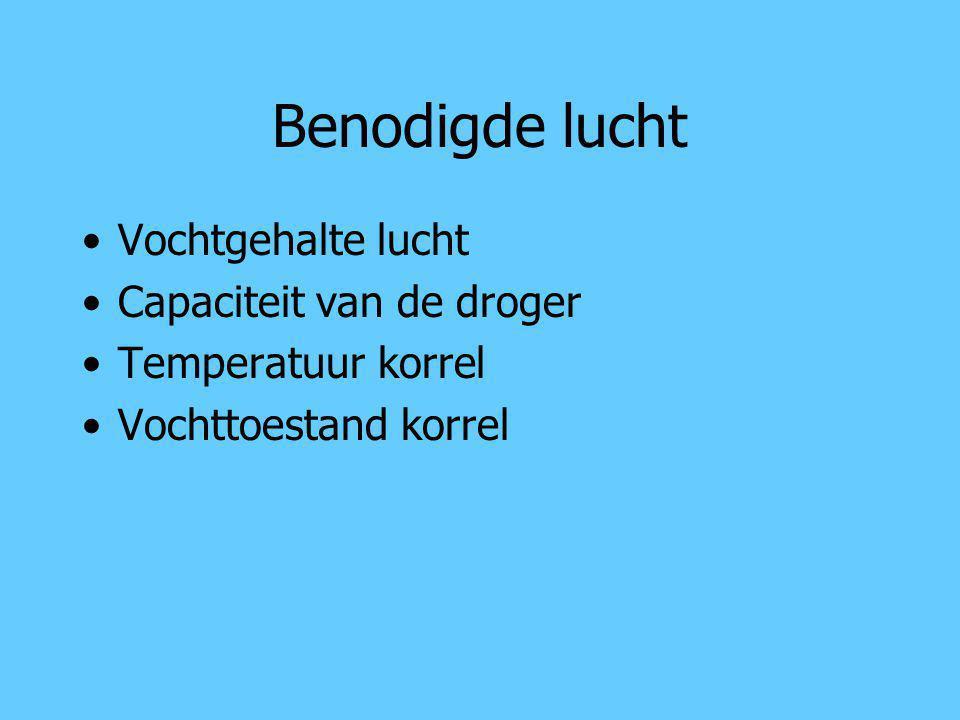 Benodigde lucht Vochtgehalte lucht Capaciteit van de droger Temperatuur korrel Vochttoestand korrel