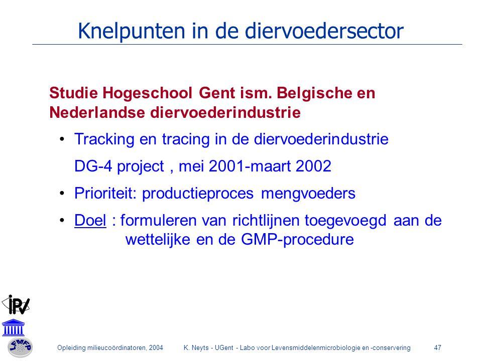 Opleiding milieucoördinatoren, 2004K. Neyts - UGent - Labo voor Levensmiddelenmicrobiologie en -conservering47 Knelpunten in de diervoedersector Studi