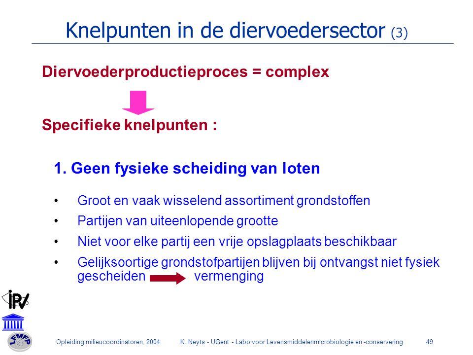 Opleiding milieucoördinatoren, 2004K. Neyts - UGent - Labo voor Levensmiddelenmicrobiologie en -conservering49 Knelpunten in de diervoedersector (3) D