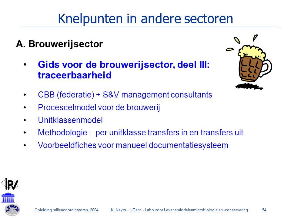 Opleiding milieucoördinatoren, 2004K. Neyts - UGent - Labo voor Levensmiddelenmicrobiologie en -conservering54 Knelpunten in andere sectoren Gids voor