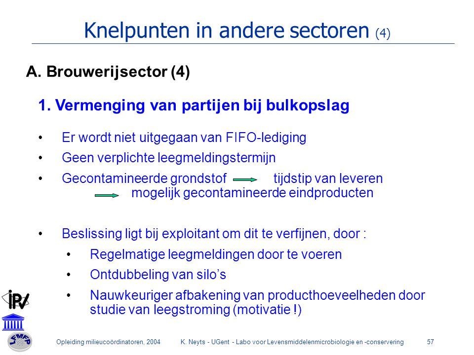 Opleiding milieucoördinatoren, 2004K. Neyts - UGent - Labo voor Levensmiddelenmicrobiologie en -conservering57 Knelpunten in andere sectoren (4) 1. Ve