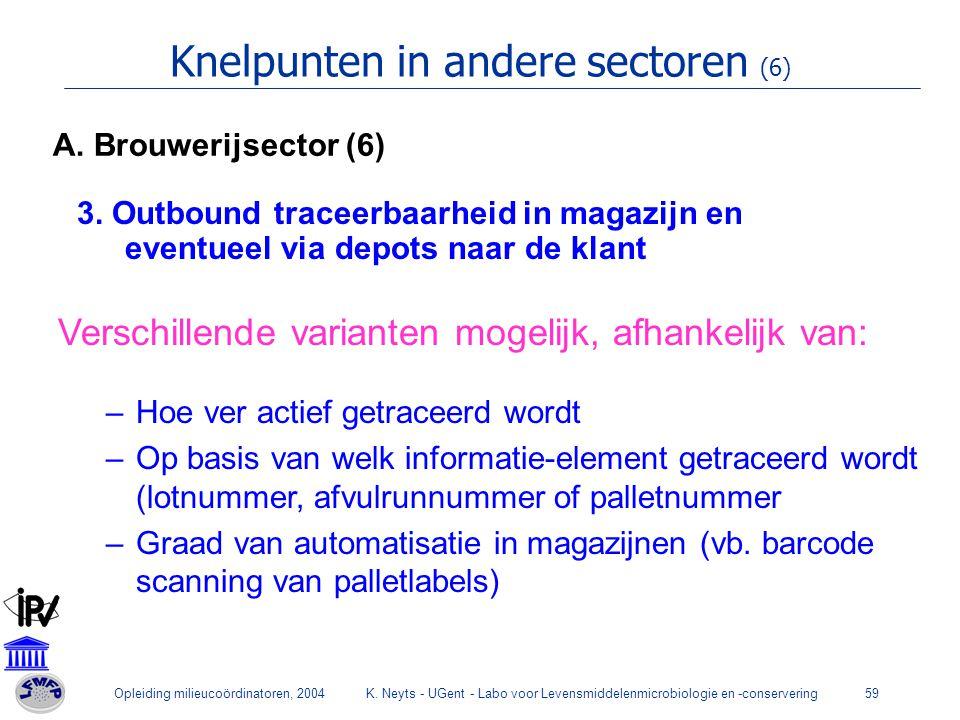 Opleiding milieucoördinatoren, 2004K. Neyts - UGent - Labo voor Levensmiddelenmicrobiologie en -conservering59 Knelpunten in andere sectoren (6) 3. Ou