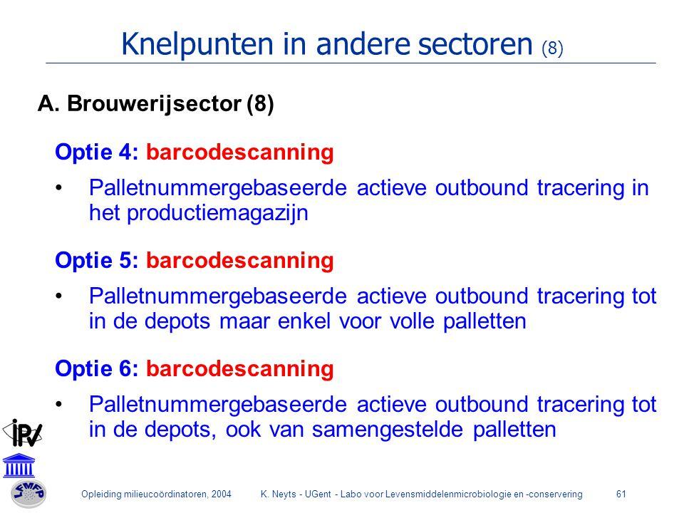 Opleiding milieucoördinatoren, 2004K. Neyts - UGent - Labo voor Levensmiddelenmicrobiologie en -conservering61 Knelpunten in andere sectoren (8) Optie