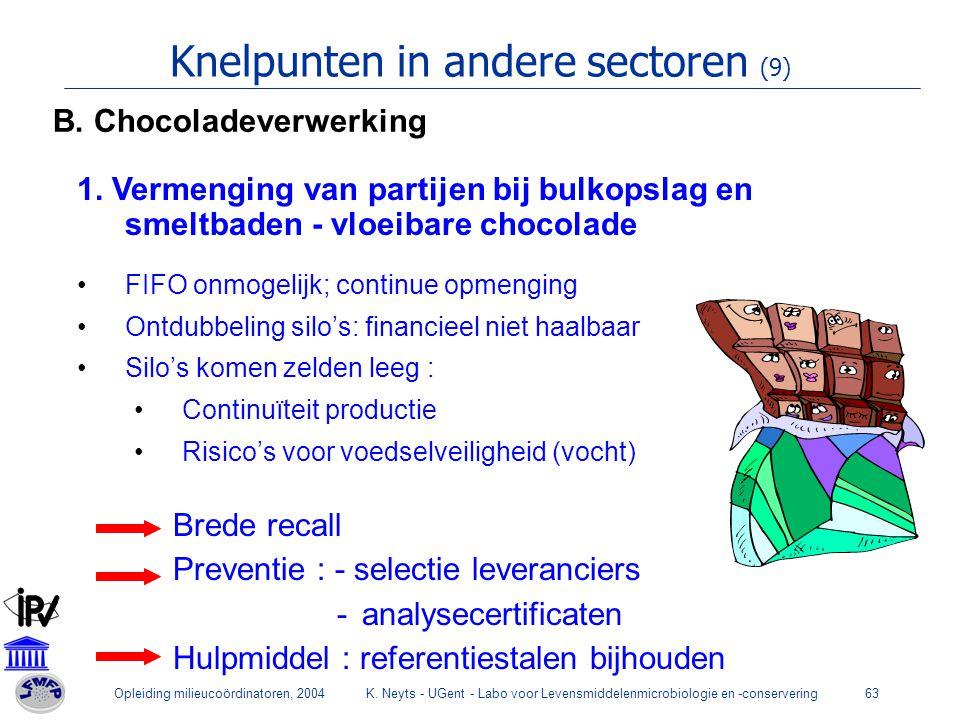 Opleiding milieucoördinatoren, 2004K. Neyts - UGent - Labo voor Levensmiddelenmicrobiologie en -conservering63 Knelpunten in andere sectoren (9) 1. Ve