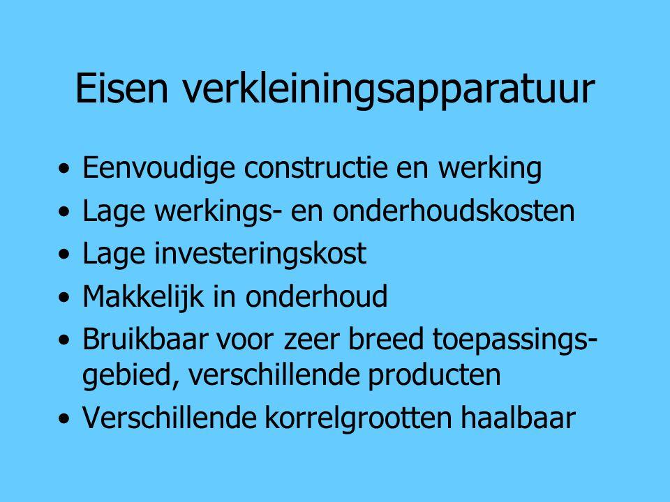 Eisen verkleiningsapparatuur Eenvoudige constructie en werking Lage werkings- en onderhoudskosten Lage investeringskost Makkelijk in onderhoud Bruikba