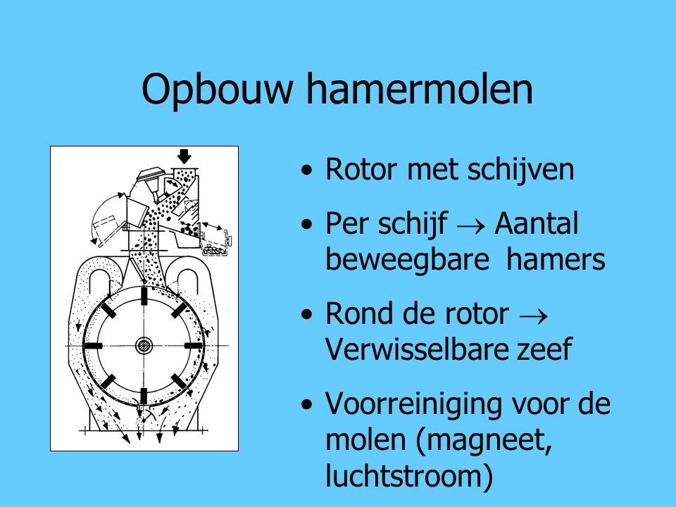 Opbouw hamermolen Rotor met schijven Per schijf  Aantal beweegbare hamers Rond de rotor  Verwisselbare zeef Voorreiniging voor de molen (magneet, lu