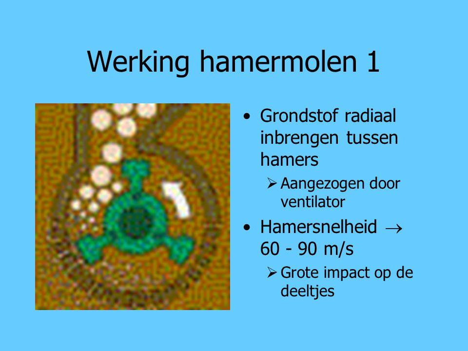 Werking hamermolen 1 Grondstof radiaal inbrengen tussen hamers  Aangezogen door ventilator Hamersnelheid  60 - 90 m/s  Grote impact op de deeltjes
