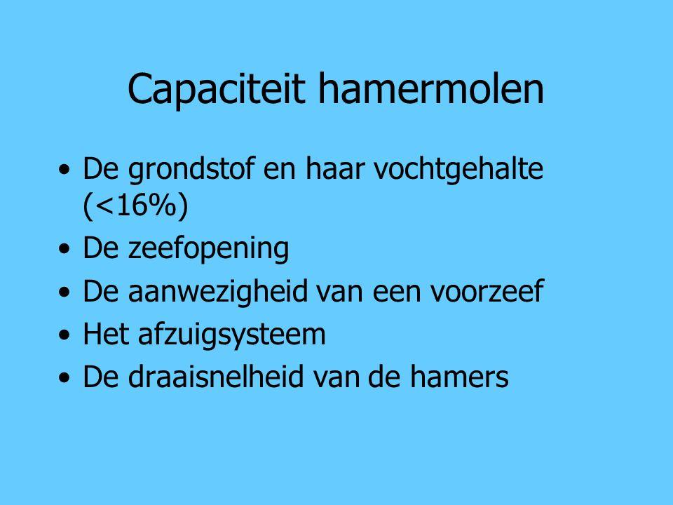 Capaciteit hamermolen De grondstof en haar vochtgehalte (<16%) De zeefopening De aanwezigheid van een voorzeef Het afzuigsysteem De draaisnelheid van