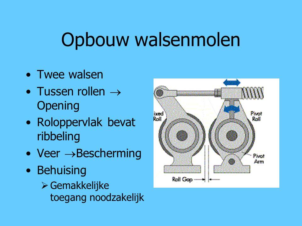 Opbouw walsenmolen Twee walsen Tussen rollen  Opening Roloppervlak bevat ribbeling Veer  Bescherming Behuising  Gemakkelijke toegang noodzakelijk
