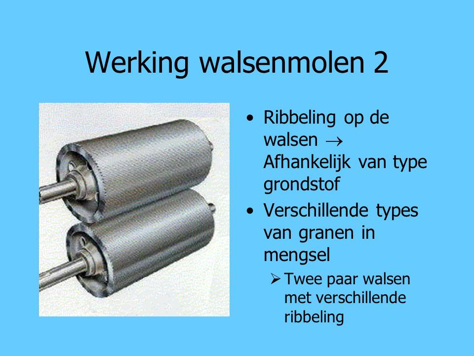 Werking walsenmolen 2 Ribbeling op de walsen  Afhankelijk van type grondstof Verschillende types van granen in mengsel  Twee paar walsen met verschi