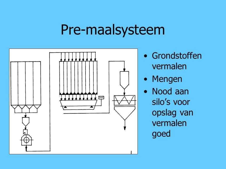 Pre-maalsysteem Grondstoffen vermalen Mengen Nood aan silo's voor opslag van vermalen goed