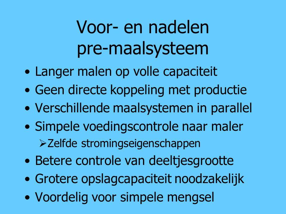 Voor- en nadelen pre-maalsysteem Langer malen op volle capaciteit Geen directe koppeling met productie Verschillende maalsystemen in parallel Simpele