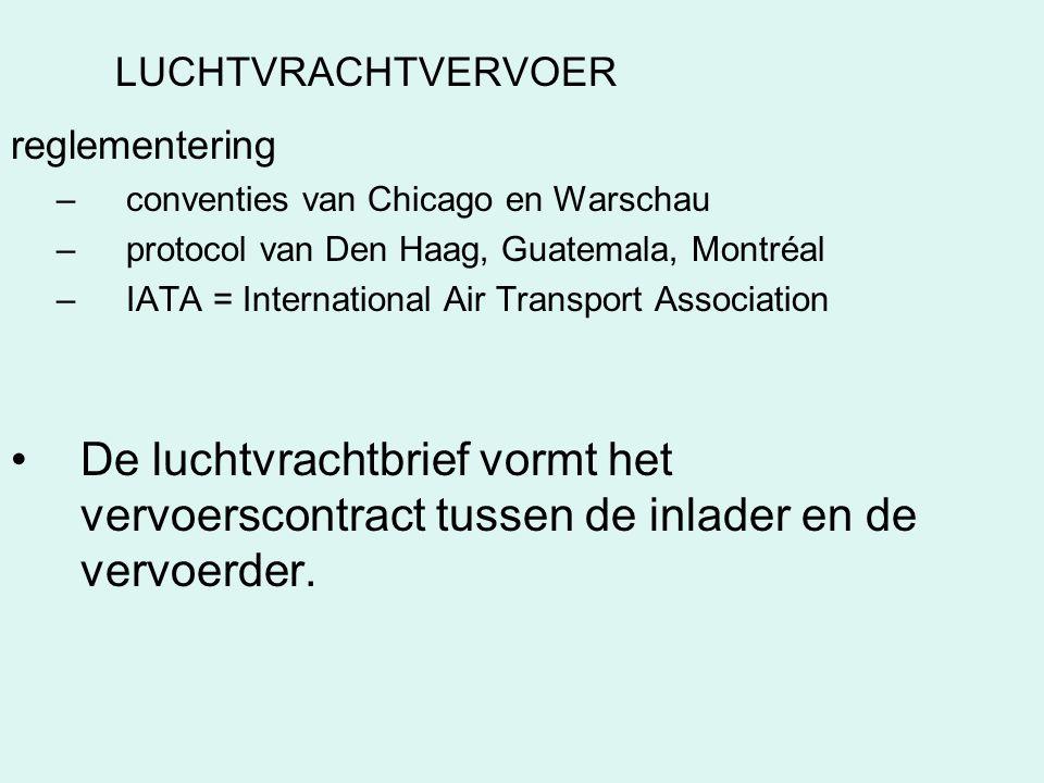 LUCHTVRACHTVERVOER reglementering –conventies van Chicago en Warschau –protocol van Den Haag, Guatemala, Montréal –IATA = International Air Transport